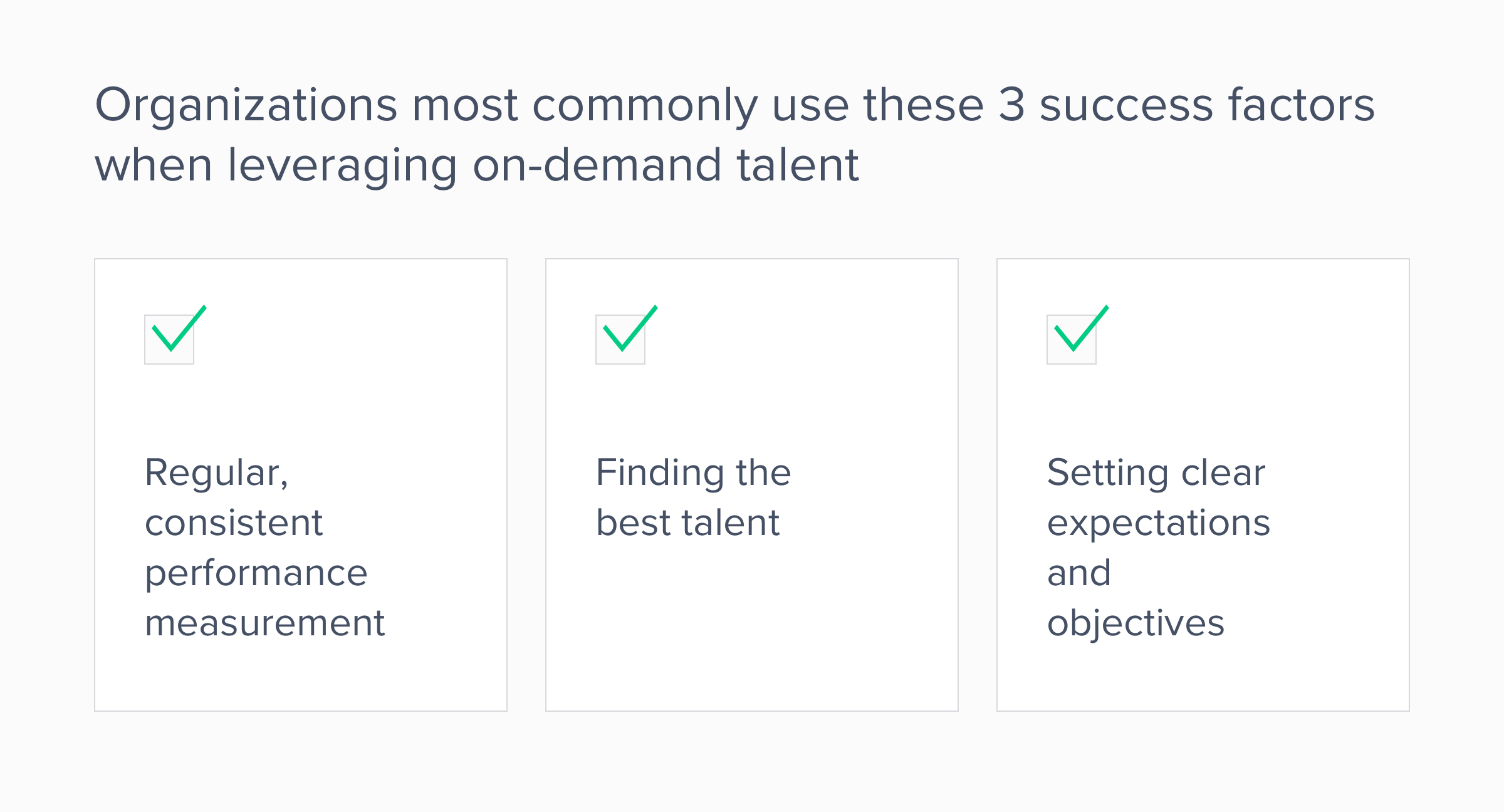 Organizations most commonly use these 3 success factors when leveraging on-demand talent: Regular, consistent performance measurement; finding the best talent; and setting clear expectations and objectives.