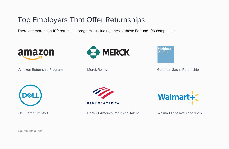 A list of six companies that have returnship programs, including Amazon, Goldman Sachs, Bank of America, and Walmart.